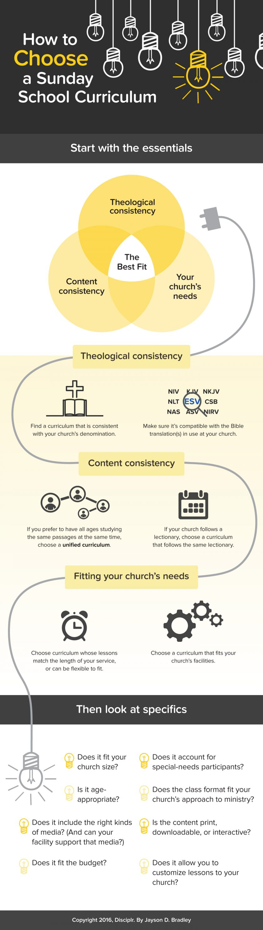 How to choose a Sunday school curriculum